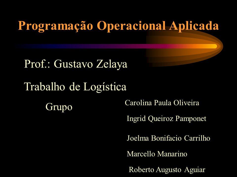 Estratégia Logística Duas dimensões de estratégias de entrega: estrutura : centralizada ou descentralizada.