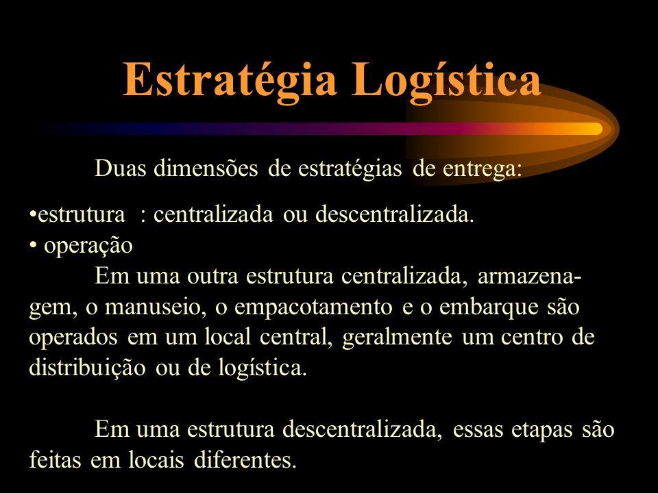 Um ciclo de atividades é a unidade básica de análise e controle dos processos logísticos.