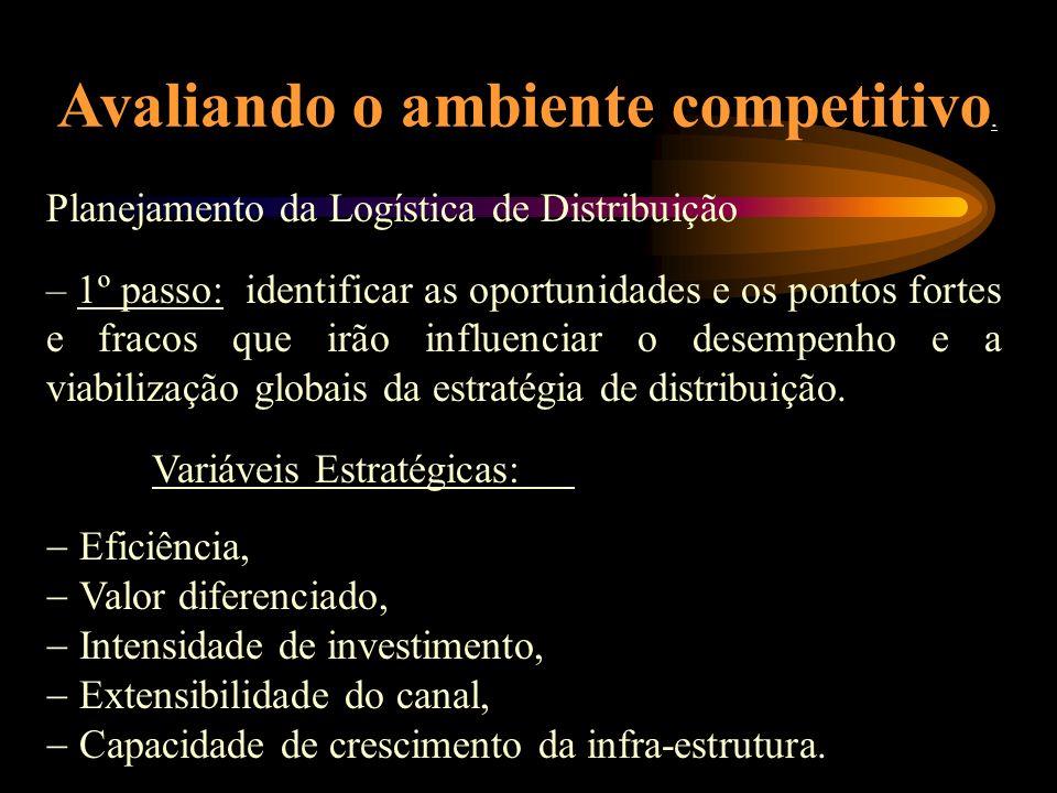 Selecionado a Estratégia de Distribuição O segundo passo no processo de planejamento é solucionar uma estratégia de distribuição apropriada, baseada nas informações trazidas pela avaliação da concorrência.