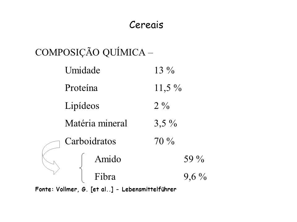 Cereais COMPOSIÇÃO QUÍMICA – Umidade 13 % Proteína11,5 % Lipídeos2 % Matéria mineral3,5 % Carboidratos70 % Amido59 % Fibra9,6 % Fonte: Vollmer, G. [et