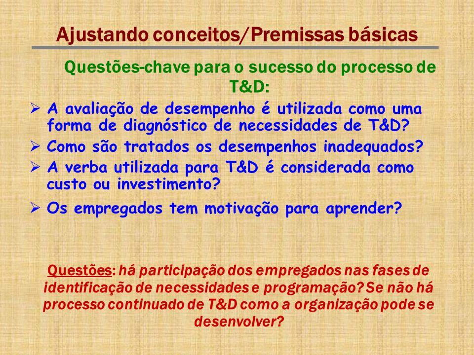 Ajustando conceitos/Premissas básicas Questões-chave para o sucesso do processo de T&D: A avaliação de desempenho é utilizada como uma forma de diagnó