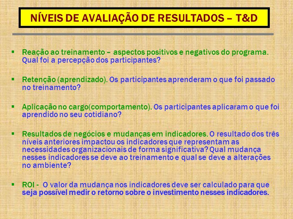 NÍVEIS DE AVALIAÇÃO DE RESULTADOS – T&D Reação ao treinamento – aspectos positivos e negativos do programa. Qual foi a percepção dos participantes? Re