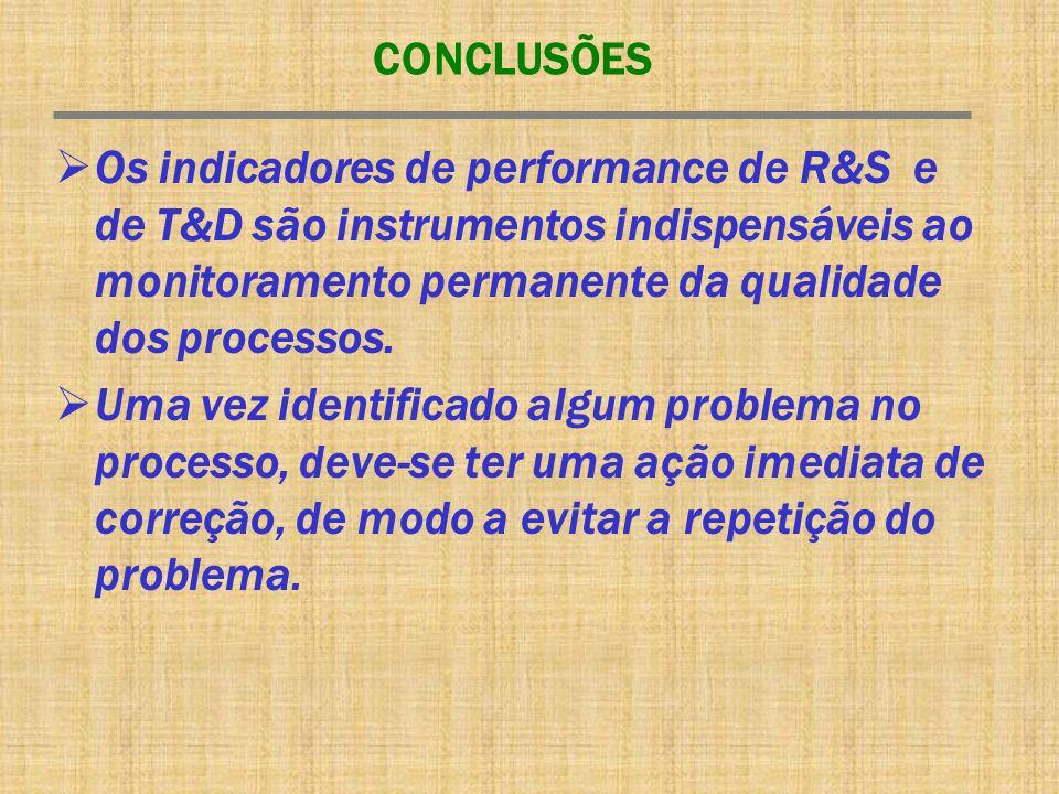 CONCLUSÕES Os indicadores de performance de R&S e de T&D são instrumentos indispensáveis ao monitoramento permanente da qualidade dos processos. Uma v