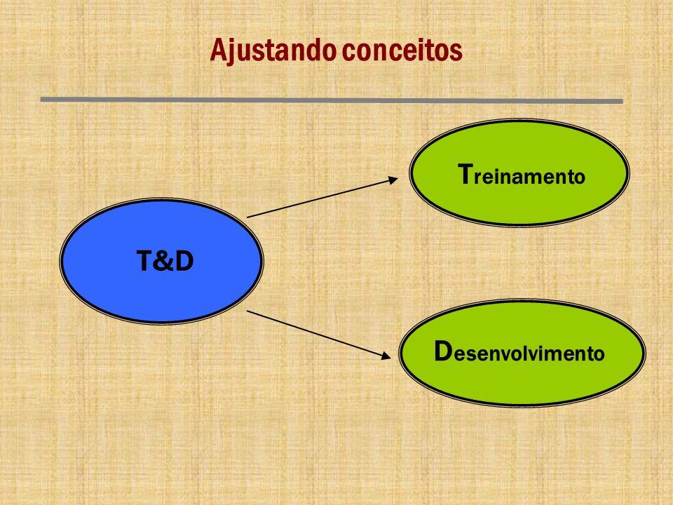 Ajustando conceitos T&D T reinamento D esenvolvimento
