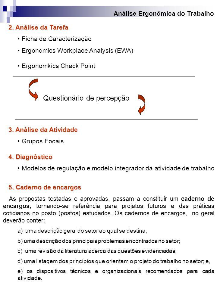 2. Análise da Tarefa 2. Análise da Tarefa Ficha de Caracterização Ergonomics Workplace Analysis (EWA) Ergonomkics Check Point Análise Ergonômica do Tr