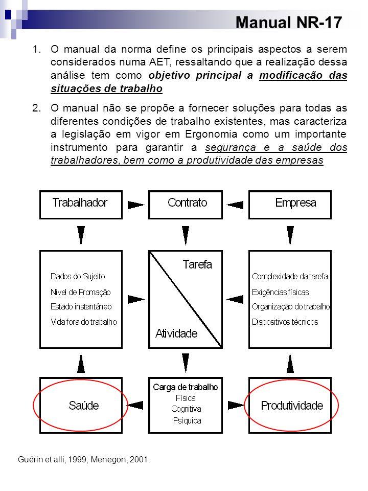 1.O manual da norma define os principais aspectos a serem considerados numa AET, ressaltando que a realização dessa análise tem como objetivo principa