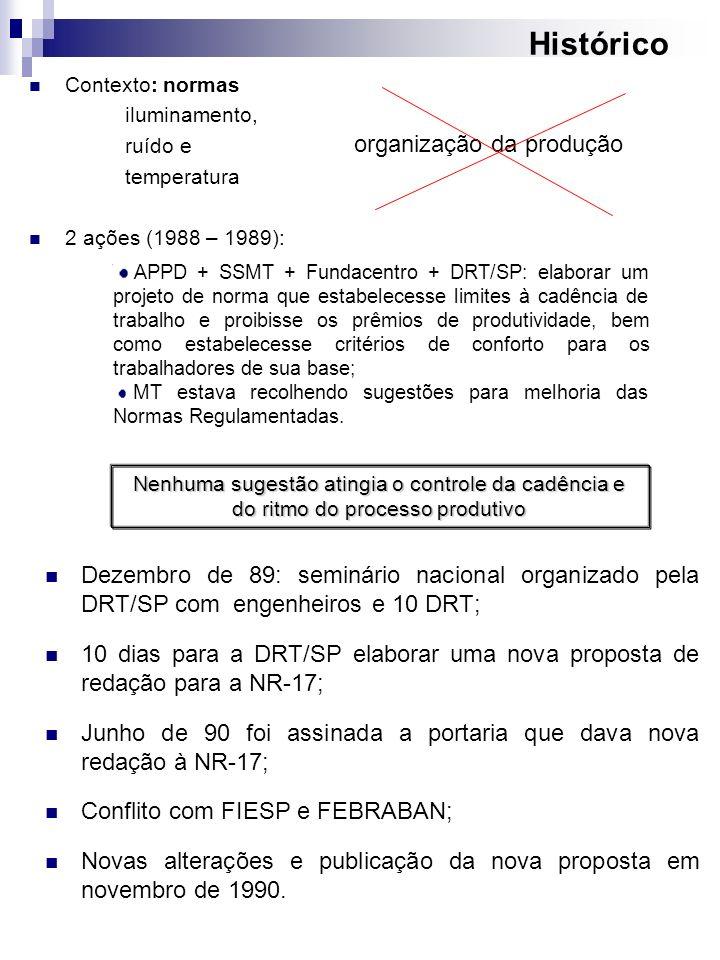 Contexto: normas iluminamento, ruído e temperatura 2 ações (1988 – 1989): APPD + SSMT + Fundacentro + DRT/SP: elaborar um projeto de norma que estabel
