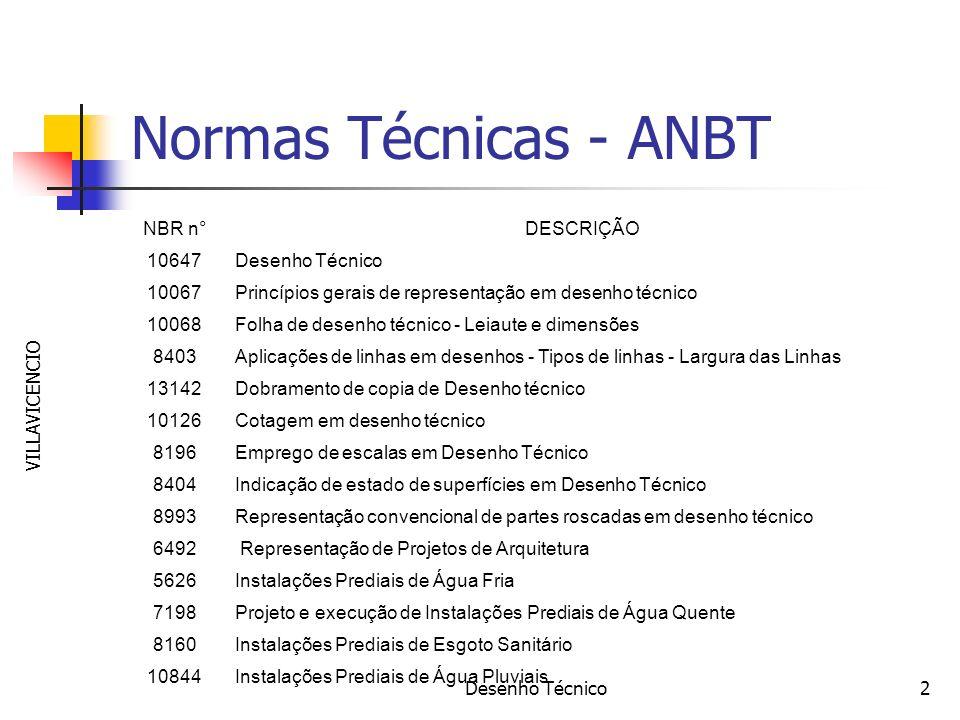 VILLAVICENCIO Desenho Técnico2 Normas Técnicas - ANBT NBR n°DESCRIÇÃO 10647Desenho Técnico 10067Princípios gerais de representação em desenho técnico