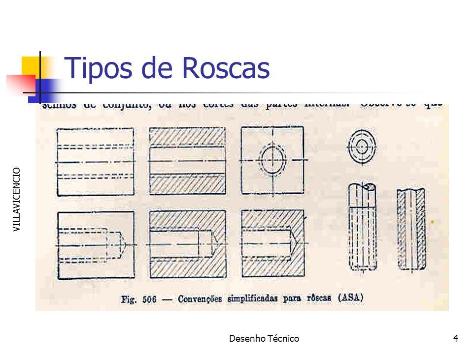 VILLAVICENCIO Desenho Técnico4 Tipos de Roscas