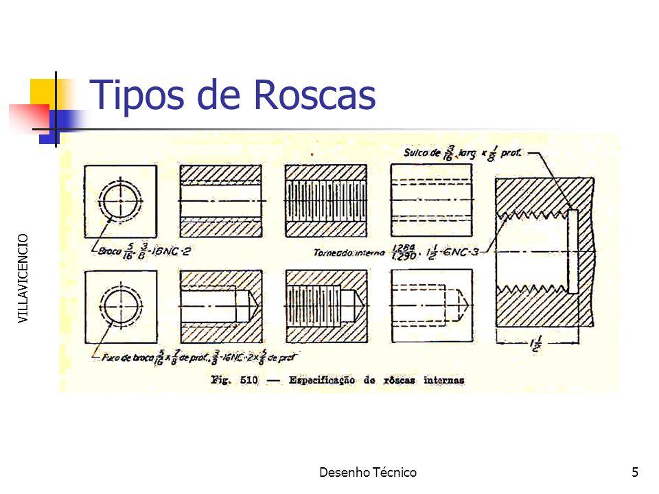 VILLAVICENCIO Desenho Técnico5 Tipos de Roscas