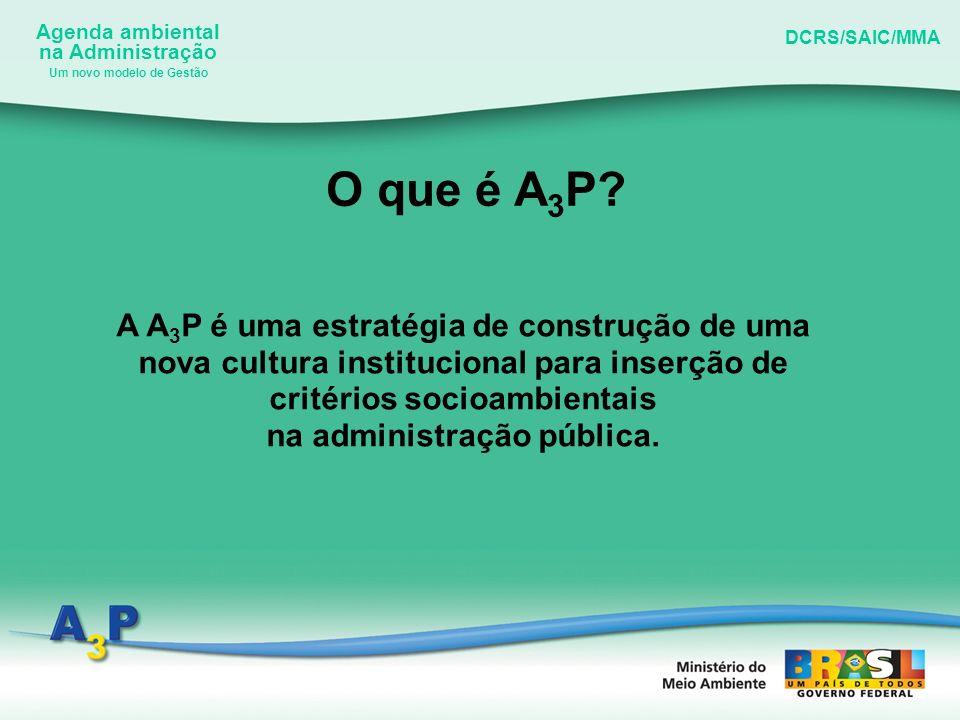 Agenda ambiental na Administração DCRS/SAIC/MMA Um novo modelo de Gestão O que é A 3 P? A A 3 P é uma estratégia de construção de uma nova cultura ins