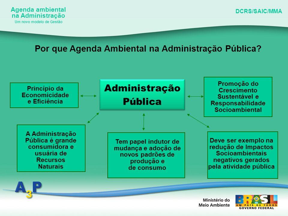 Agenda ambiental na Administração DCRS/SAIC/MMA Um novo modelo de Gestão Ministério do Meio Ambiente Secretaria de Articulação Institucional e Cidadania Ambiental - SAIC Departamento de Cidadania e Responsabilidade Socioambiental - DCRS www.mma.gov.br/a3p a3p@mma.gov.br Informações: (61) 3317.1337 / 3317.1741 / 3317.1830