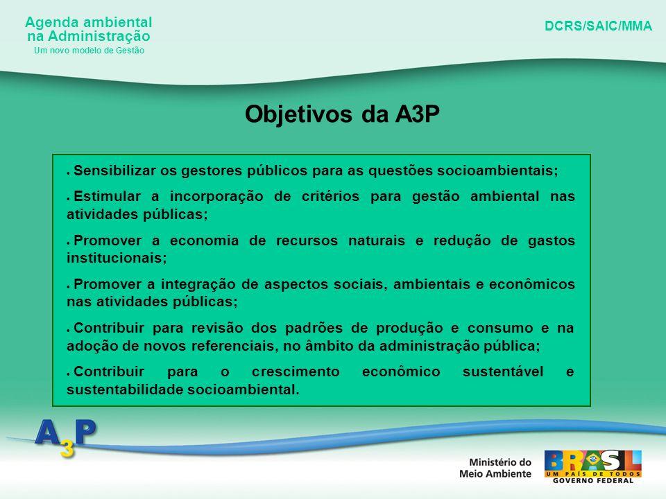 Agenda ambiental na Administração Um novo modelo de Gestão Objetivos da A3P DCRS/SAIC/MMA Sensibilizar os gestores públicos para as questões socioambi