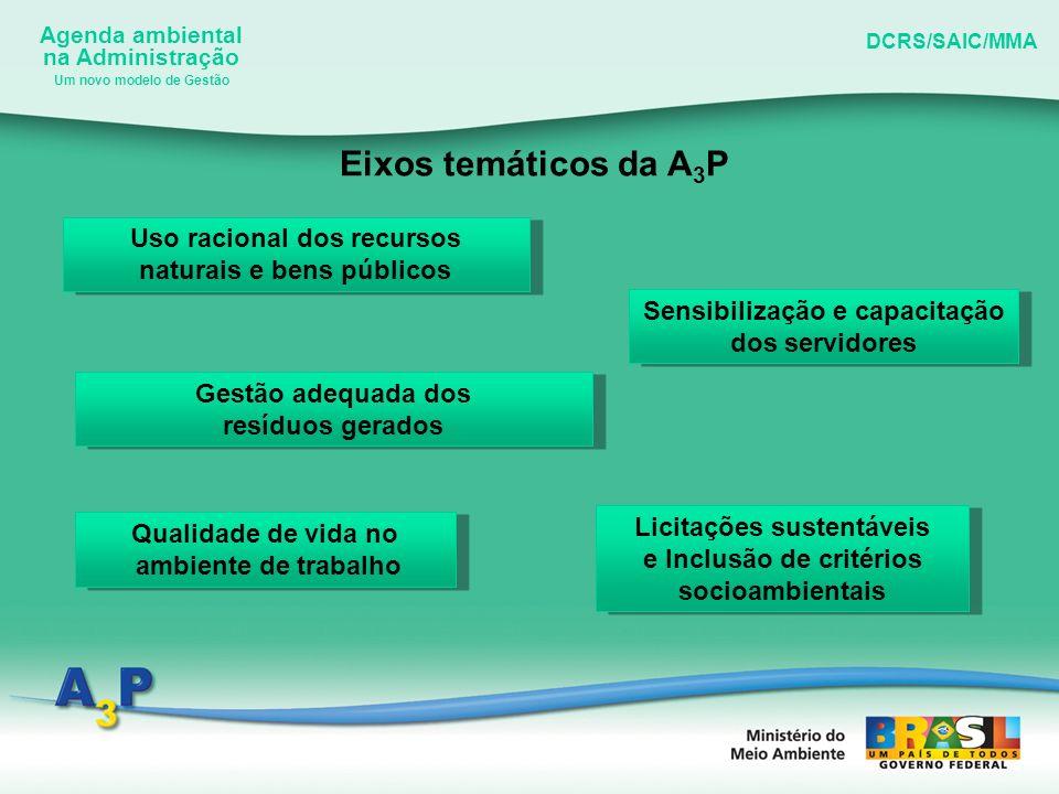 Agenda ambiental na Administração DCRS/SAIC/MMA Um novo modelo de Gestão Eixos temáticos da A 3 P Qualidade de vida no ambiente de trabalho Qualidade