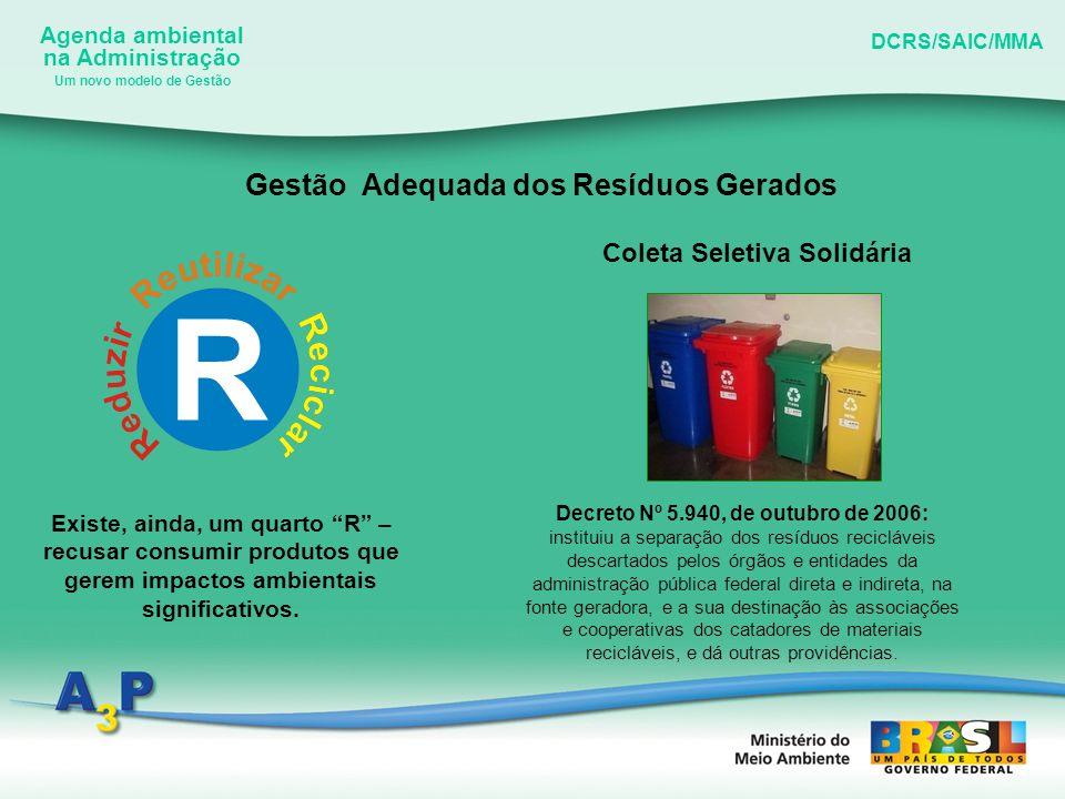 Agenda ambiental na Administração DCRS/SAIC/MMA Um novo modelo de Gestão Gestão Adequada dos Resíduos Gerados Existe, ainda, um quarto R – recusar con