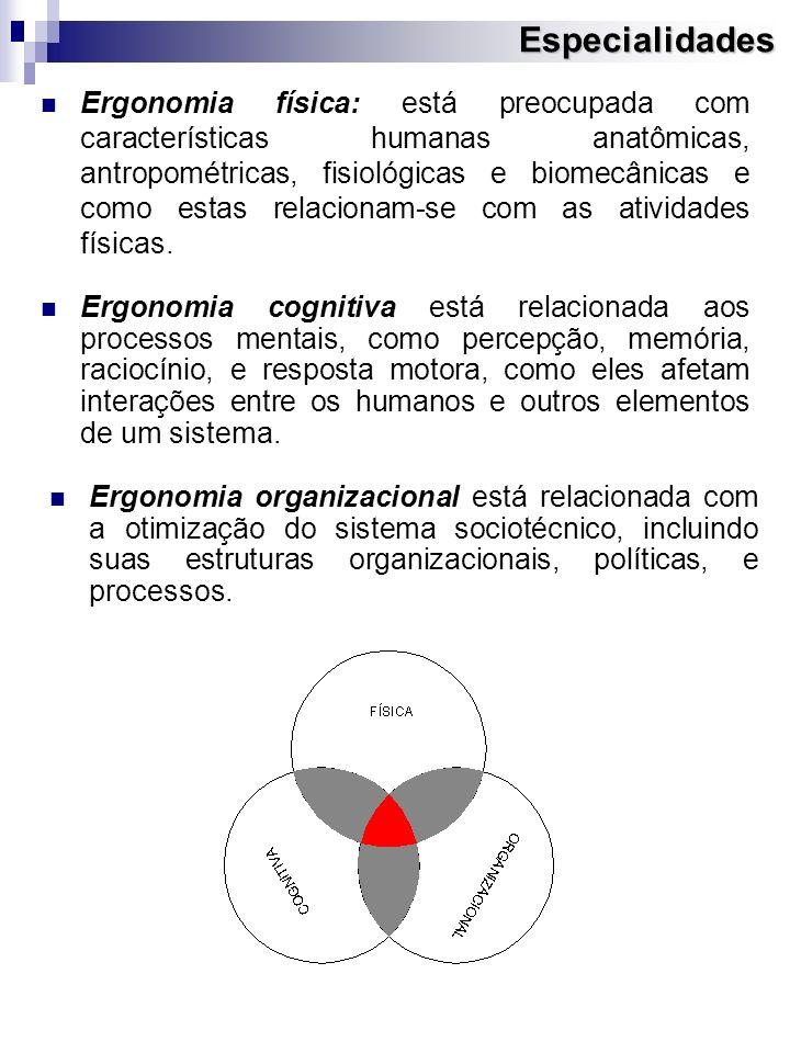 Especialidades Ergonomia física: está preocupada com características humanas anatômicas, antropométricas, fisiológicas e biomecânicas e como estas rel