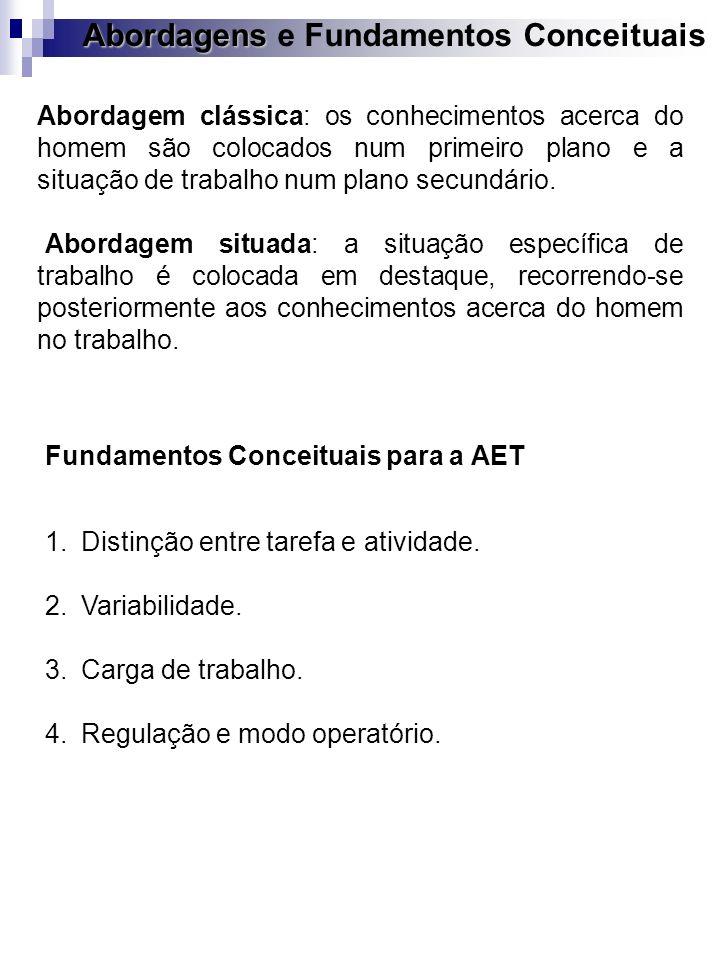 Considerações finais a) ampliação dos espaços de regulação; b) redução da carga de trabalho.