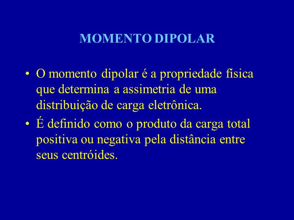 MOMENTO DIPOLAR O momento dipolar é a propriedade física que determina a assimetria de uma distribuição de carga eletrônica. É definido como o produto
