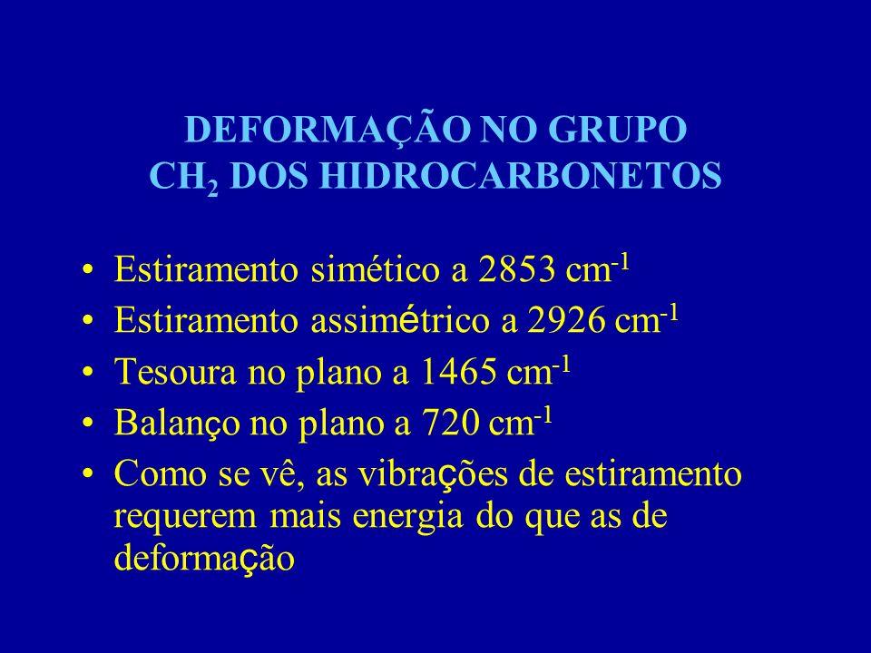 DEFORMAÇÃO NO GRUPO CH 2 DOS HIDROCARBONETOS Estiramento simético a 2853 cm -1 Estiramento assim é trico a 2926 cm -1 Tesoura no plano a 1465 cm -1 Ba