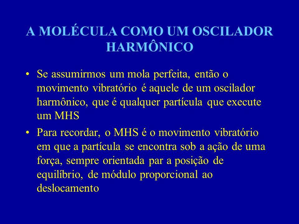 A MOLÉCULA COMO UM OSCILADOR HARMÔNICO Se assumirmos um mola perfeita, então o movimento vibratório é aquele de um oscilador harmônico, que é qualquer