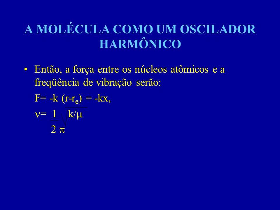 A MOLÉCULA COMO UM OSCILADOR HARMÔNICO Então, a força entre os núcleos atômicos e a freqüência de vibração serão: F= -k (r-r e ) = -kx, = 1 k/ 2