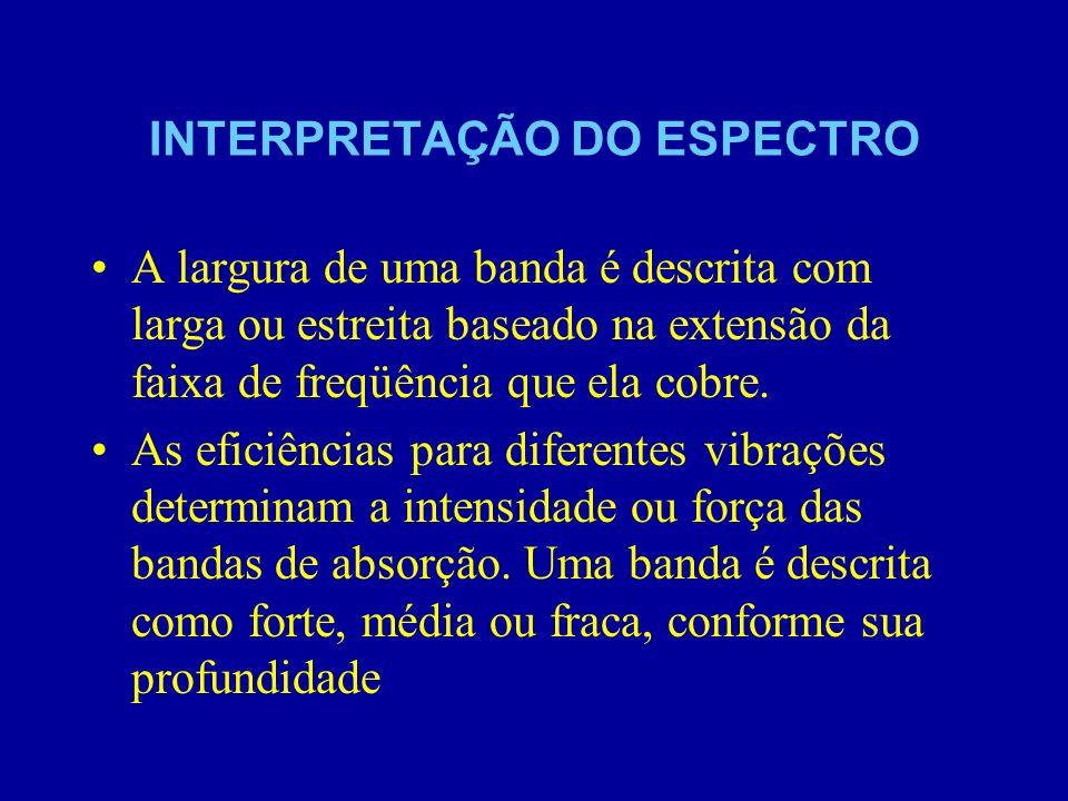 INTERPRETAÇÃO DO ESPECTRO A largura de uma banda é descrita com larga ou estreita baseado na extensão da faixa de freqüência que ela cobre. As eficiên