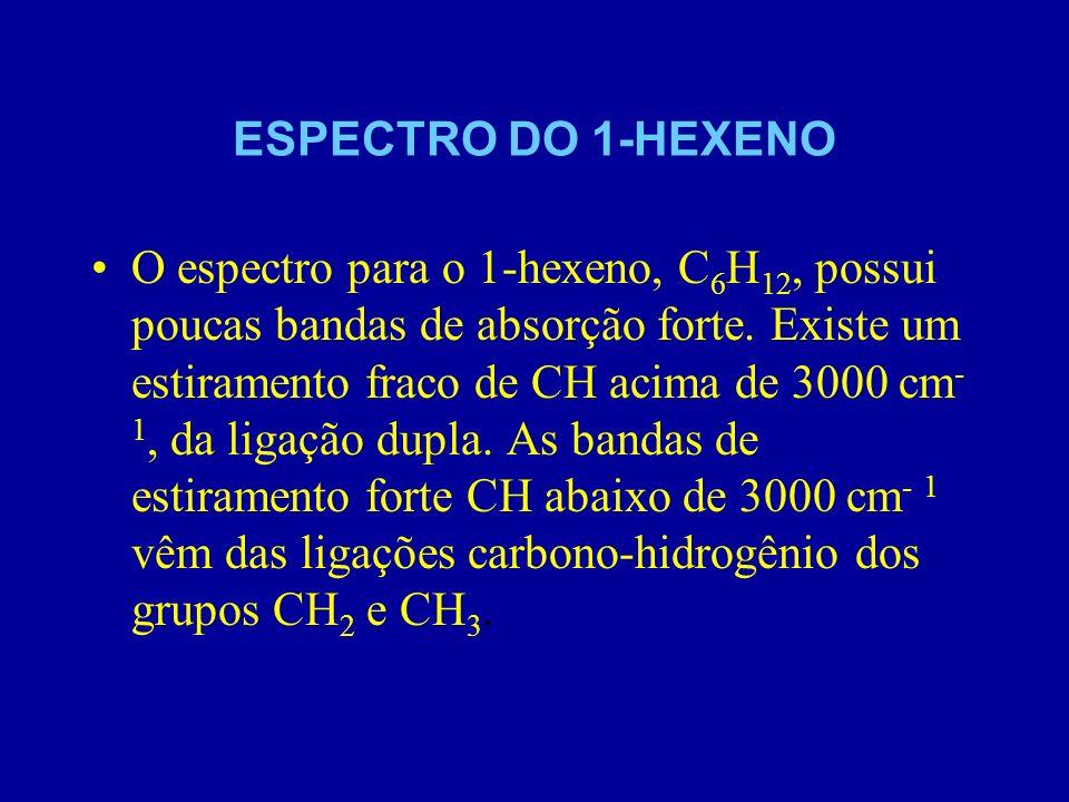 ESPECTRO DO 1-HEXENO O espectro para o 1-hexeno, C 6 H 12, possui poucas bandas de absorção forte. Existe um estiramento fraco de CH acima de 3000 cm