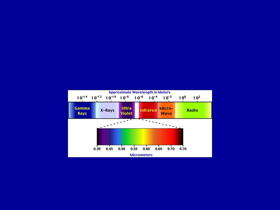 REGIÃO m) N º de onda (cm -1 ) Pr ó ximo0,78-2,512800-4000 M é dio2,5-5,0 4000-2000 Afastado50-1000 20-10 O n º de onda pode ser definido como a quantidade de ondas que existe em 1 cm, ou seja, igual a 1 / cm).