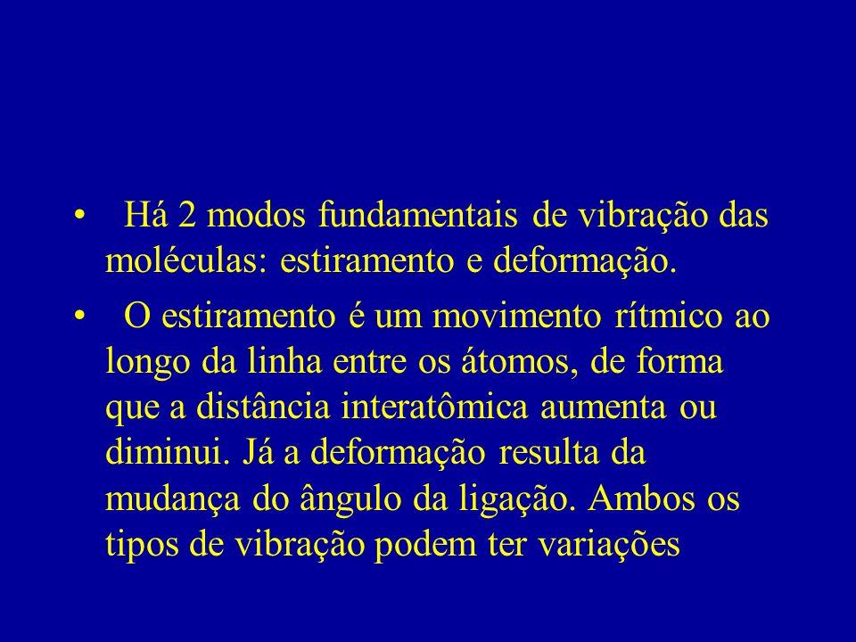 LIGAÇÕES EM MOLÉCULAS HOMONUCLEARES (H 2, O 2, N 2 ) Essas moléculas não absorvem radiação infravermelho porque não apresentam nenhum modo de vibração que produza um momento dipolar