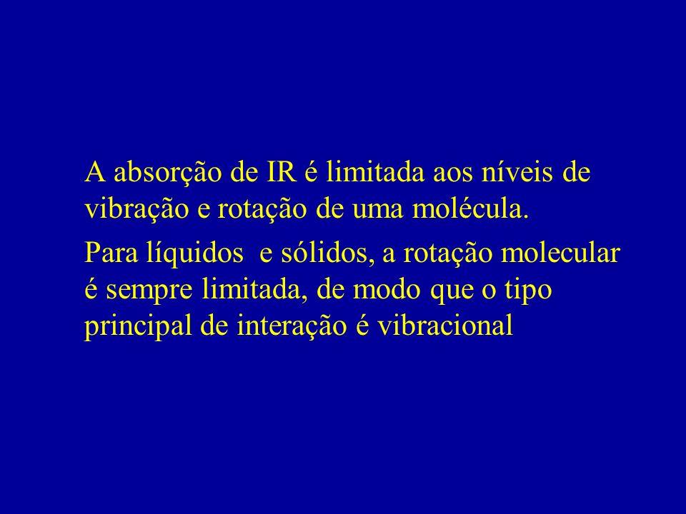 A absorção de IR é limitada aos níveis de vibração e rotação de uma molécula. Para líquidos e sólidos, a rotação molecular é sempre limitada, de modo
