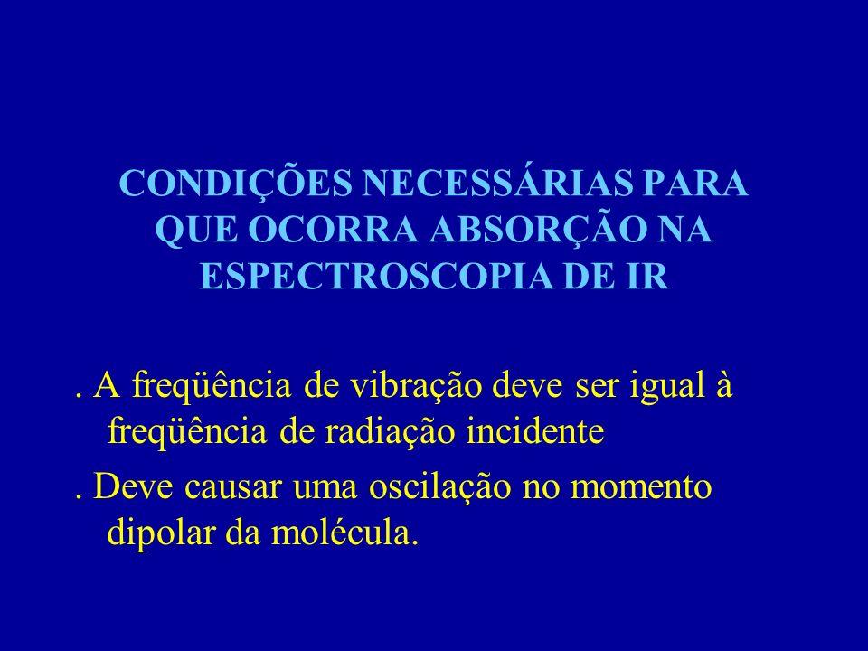 CONDIÇÕES NECESSÁRIAS PARA QUE OCORRA ABSORÇÃO NA ESPECTROSCOPIA DE IR. A freqüência de vibração deve ser igual à freqüência de radiação incidente. De