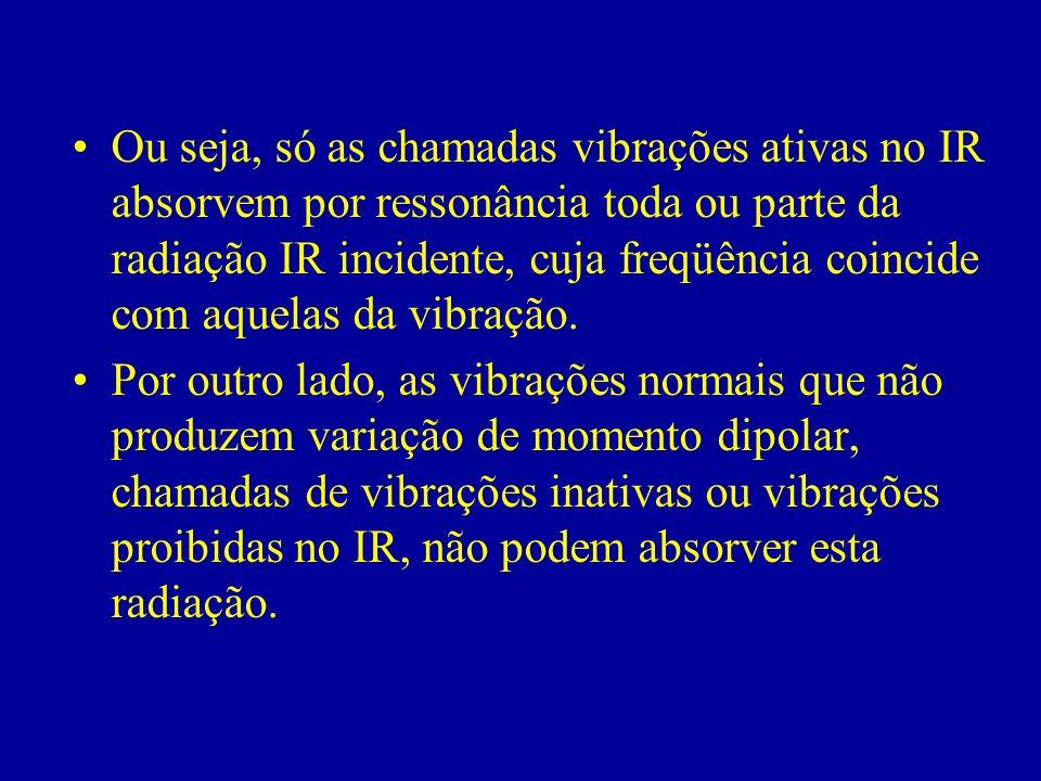 Ou seja, só as chamadas vibrações ativas no IR absorvem por ressonância toda ou parte da radiação IR incidente, cuja freqüência coincide com aquelas d