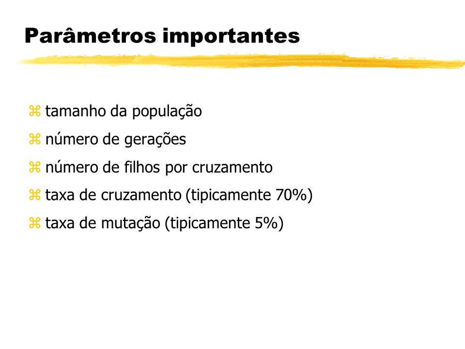 Parâmetros importantes ztamanho da população znúmero de gerações znúmero de filhos por cruzamento ztaxa de cruzamento (tipicamente 70%) ztaxa de mutaç