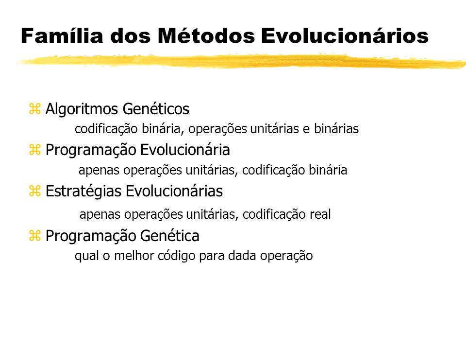 Família dos Métodos Evolucionários zAlgoritmos Genéticos codificação binária, operações unitárias e binárias zProgramação Evolucionária apenas operaçõ