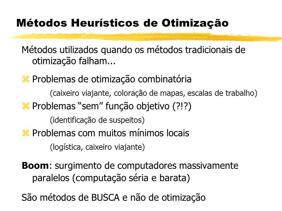 Métodos Heurísticos de Otimização Métodos utilizados quando os métodos tradicionais de otimização falham... zProblemas de otimização combinatória (cai