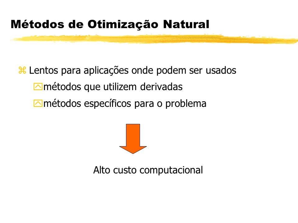 zLentos para aplicações onde podem ser usados ymétodos que utilizem derivadas ymétodos específicos para o problema Alto custo computacional Métodos de