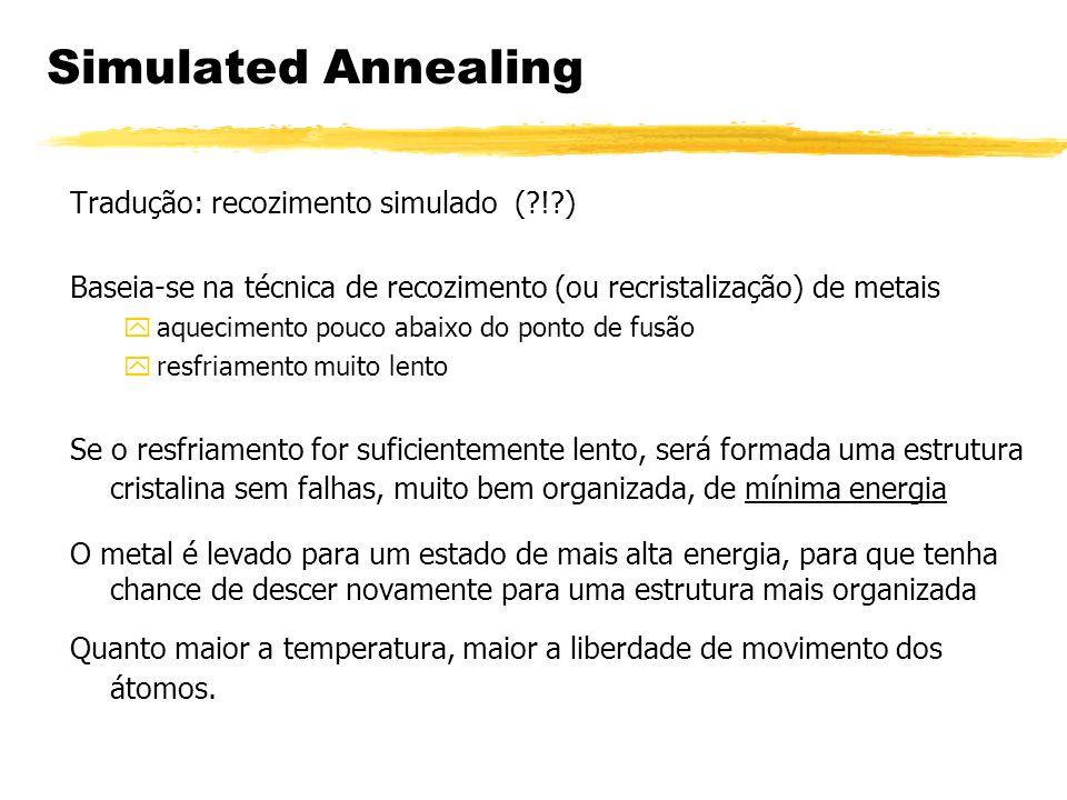 Tradução: recozimento simulado (?!?) Baseia-se na técnica de recozimento (ou recristalização) de metais yaquecimento pouco abaixo do ponto de fusão yr