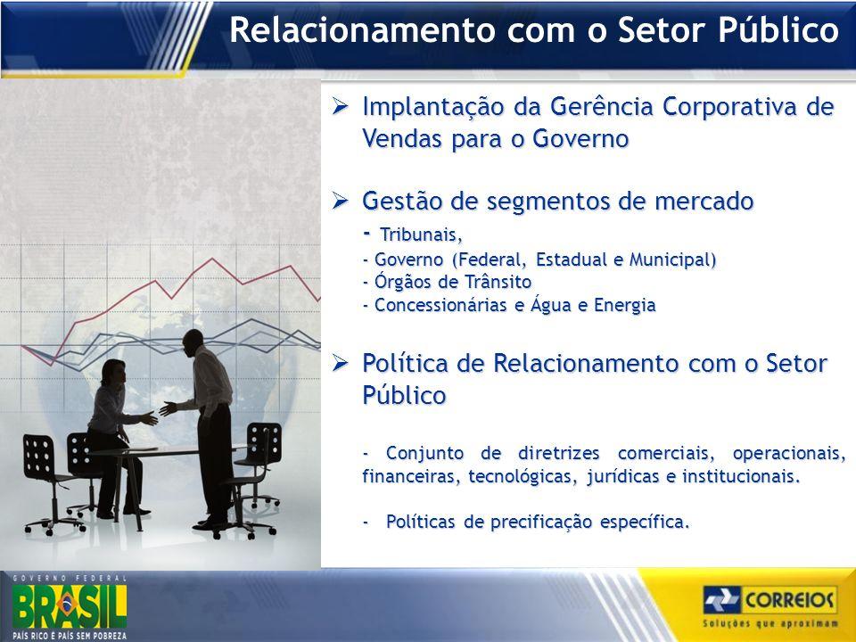 Relacionamento com o Setor Público Implantação da Gerência Corporativa de Vendas para o Governo Implantação da Gerência Corporativa de Vendas para o G