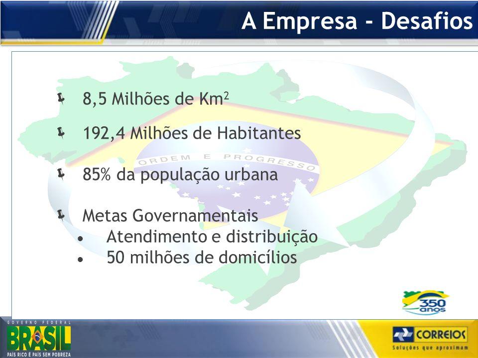 A Empresa - Desafios 8,5 Milhões de Km 2 192,4 Milhões de Habitantes 85% da população urbana Metas Governamentais Atendimento e distribuição 50 milhõe