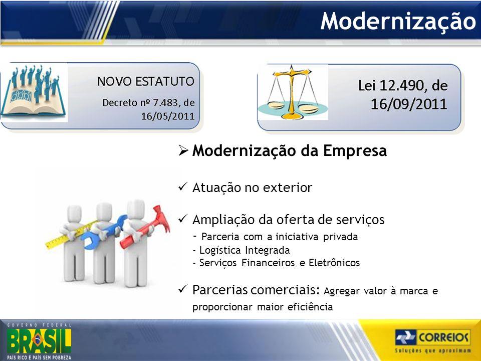 Modernização Modernização da Empresa Atuação no exterior Ampliação da oferta de serviços - Parceria com a iniciativa privada - Logística Integrada - S