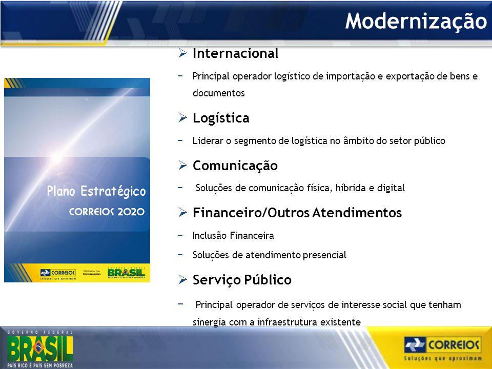 Modernização Internacional Principal operador logístico de importação e exportação de bens e documentos Logística Liderar o segmento de logística no â