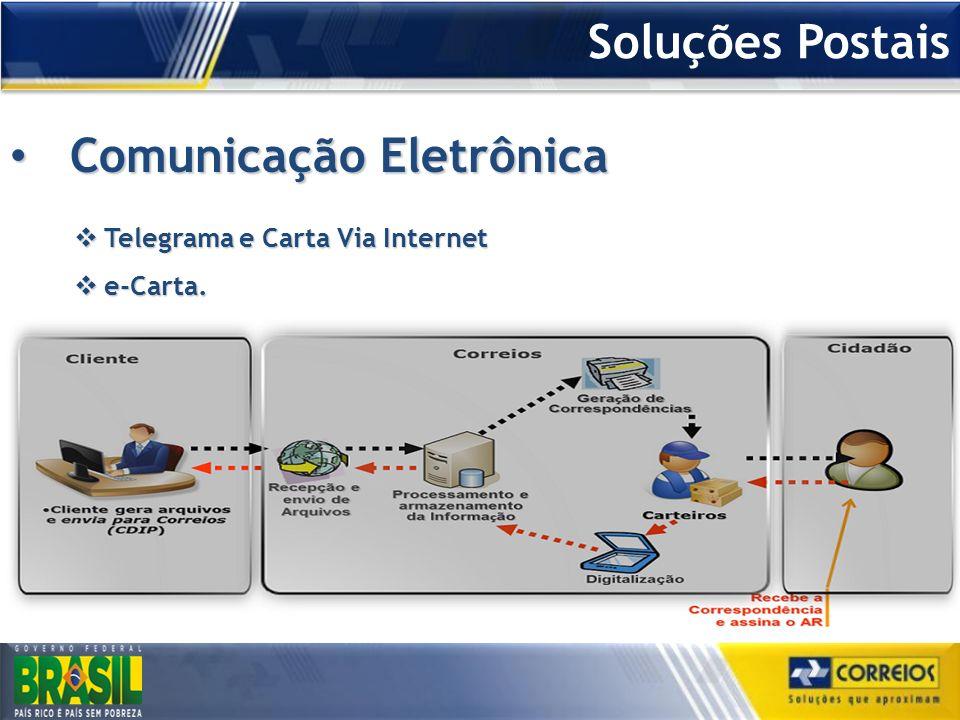 Soluções Postais Telegrama e Carta Via Internet Telegrama e Carta Via Internet e-Carta. e-Carta. Comunicação Eletrônica Comunicação Eletrônica