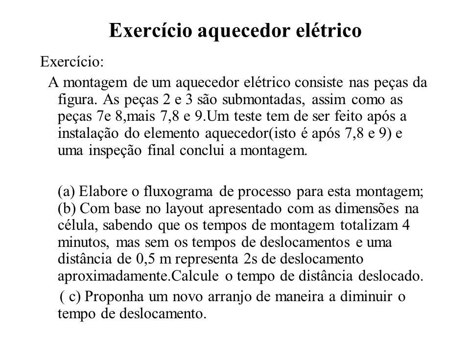 Exercício aquecedor elétrico Exercício: A montagem de um aquecedor elétrico consiste nas peças da figura. As peças 2 e 3 são submontadas, assim como a