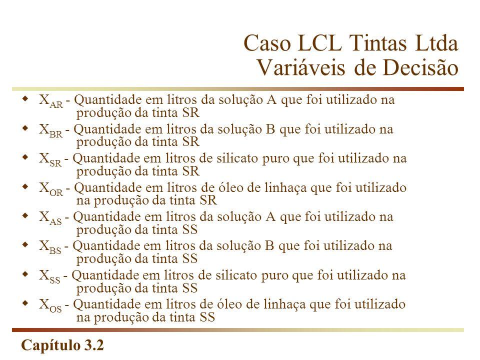 Capítulo 3.2 Caso LCL Tintas Ltda Função Objetivo Min 0,5(X AR +X AS )+0,75(X BR +X BS )+1,0(X SR +X SS )+1,1(X OR +X OS ) Restrições de Tipo de Componentes 0,6 X AR + 0,3 X BR + X SR 0,25 ( X AR + X BR + X SR + X OR ) 0,4 X AR + 0,7 X BR + X OR 0,50 ( X AR + X BR + X SR + X OR ) 0,6 X AS + 0,3 X BS + X SS 0,20 ( X AS + X BS + X SS + X OS ) 0,4 X AS + 0,7 X BS + X OS 0,50 ( X AS + X BS + X SS + X OS ) Restrições de Quantidade de Produção X AR + X BR + X SR + X OR =100 X AS + X BS + X SS + X OS =250