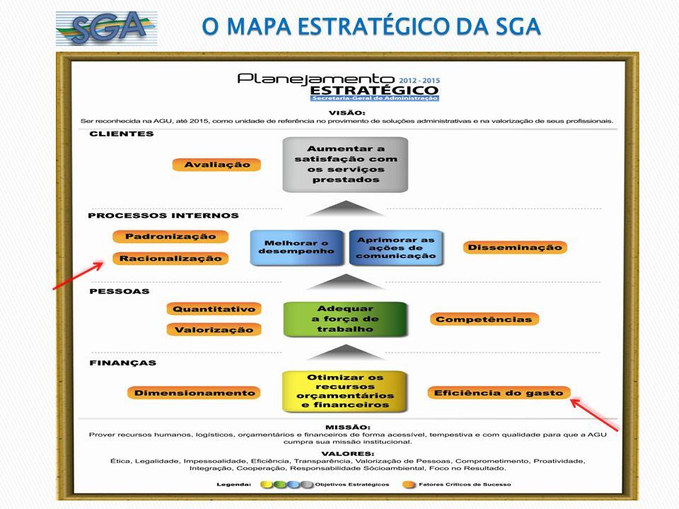 O MAPA ESTRATÉGICO DA SGA