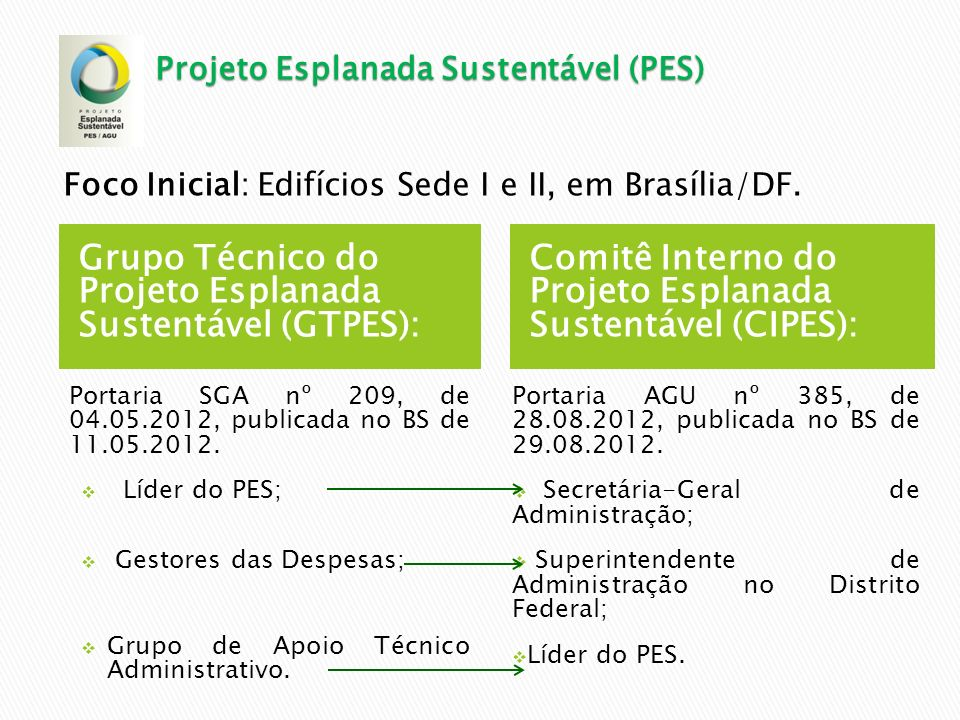 Projeto Esplanada Sustentável (PES) 1.