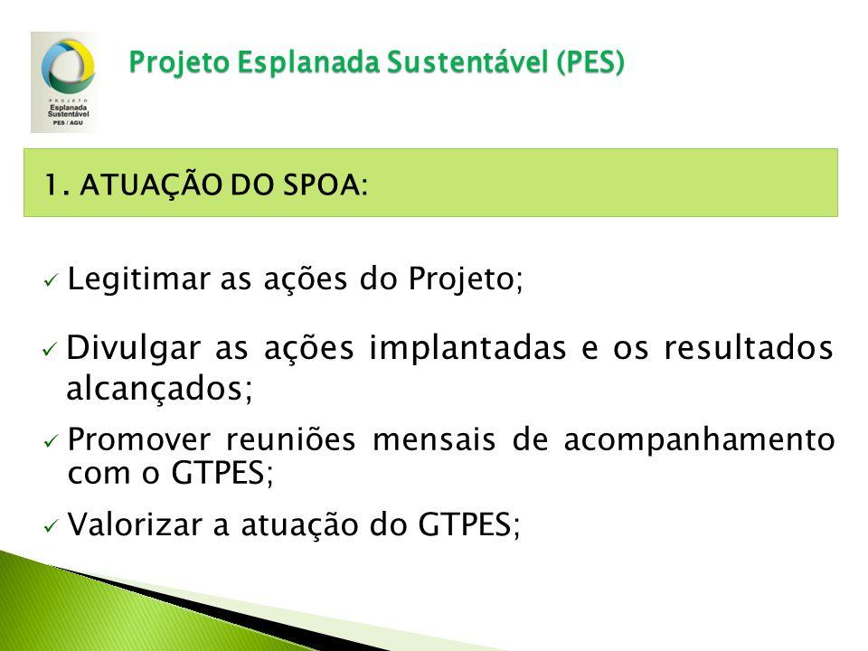 Projeto Esplanada Sustentável (PES) 1. ATUAÇÃO DO SPOA: Legitimar as ações do Projeto; Valorizar a atuação do GTPES; Promover reuniões mensais de acom