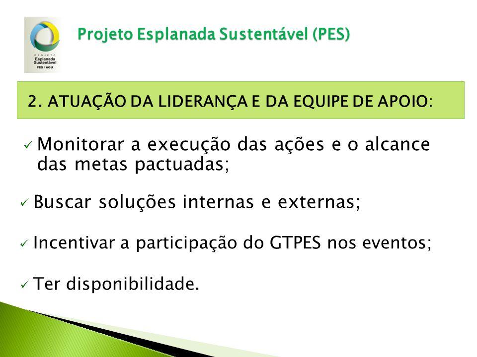 Projeto Esplanada Sustentável (PES) 2. ATUAÇÃO DA LIDERANÇA E DA EQUIPE DE APOIO: Monitorar a execução das ações e o alcance das metas pactuadas; Ince