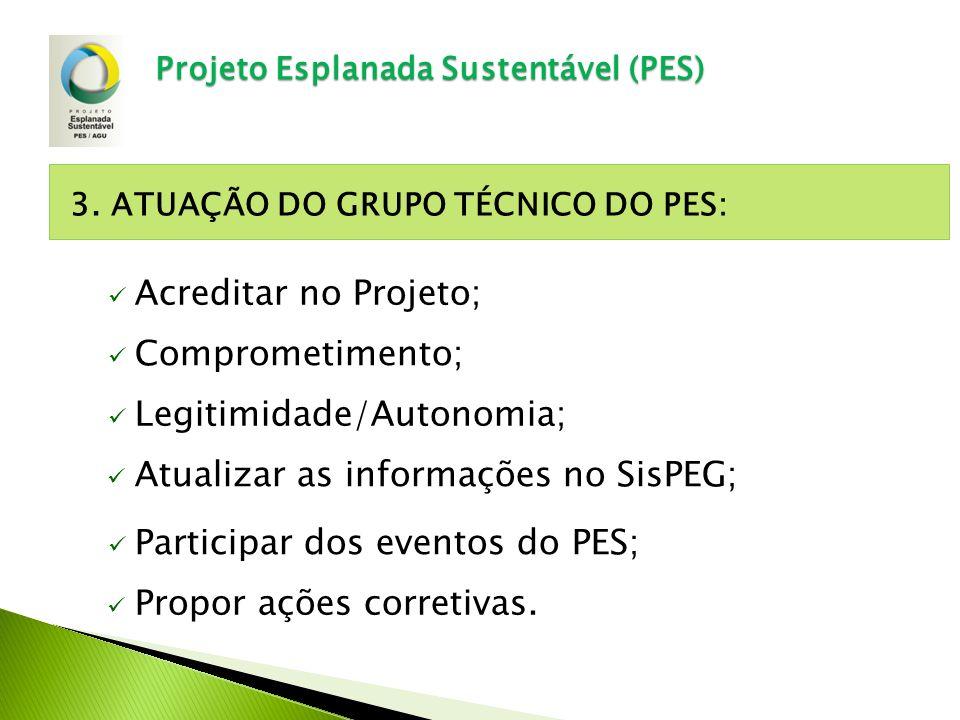 Projeto Esplanada Sustentável (PES) 3. ATUAÇÃO DO GRUPO TÉCNICO DO PES: Acreditar no Projeto; Comprometimento; Legitimidade/Autonomia; Atualizar as in