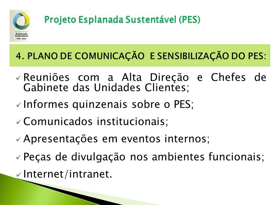 Projeto Esplanada Sustentável (PES) 4. PLANO DE COMUNICAÇÃO E SENSIBILIZAÇÃO DO PES: Reuniões com a Alta Direção e Chefes de Gabinete das Unidades Cli